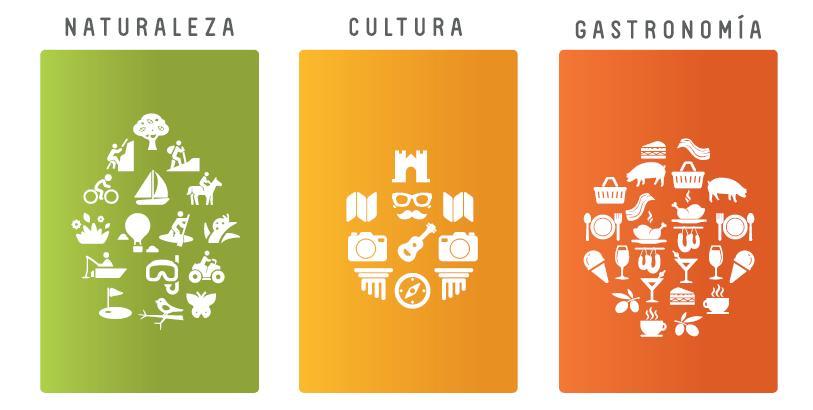 Naturaleza, Cultura y Gastronomía
