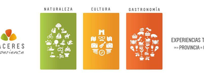 Cáceres Experience, experiencias turísticas para vivir la provincia de Cáceres