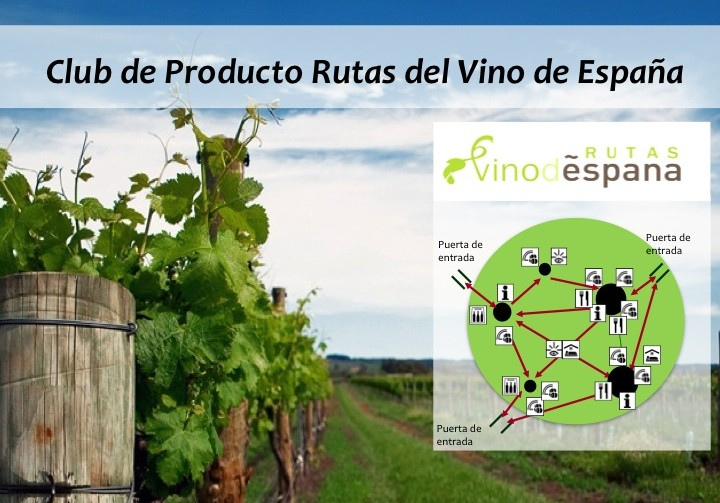 Club de producto Rutas del Vino