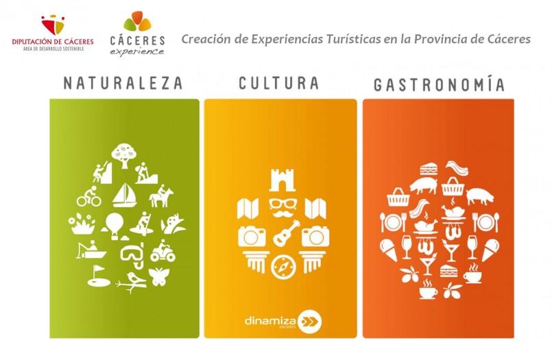 Creación de Experiencias Turísticas en la Provincia de Cáceres